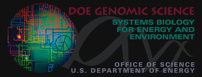 Genomic Science Program